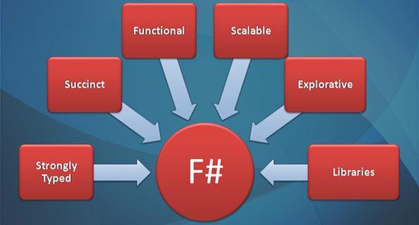 JavaScript函数式编程(一)