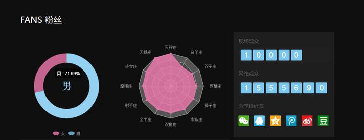 如何评价腾讯视频LiveMusic10月25日直播的BIGBANG澳门演唱会?