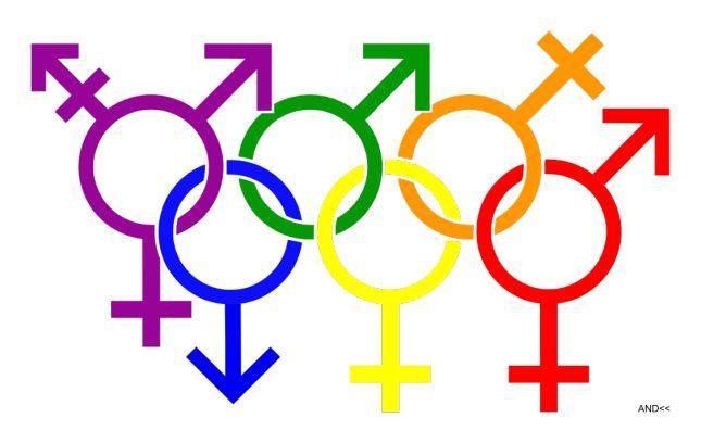 LGBT相关问题分类整理