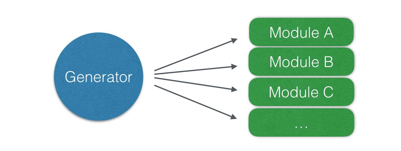 React实践 - Component Generator