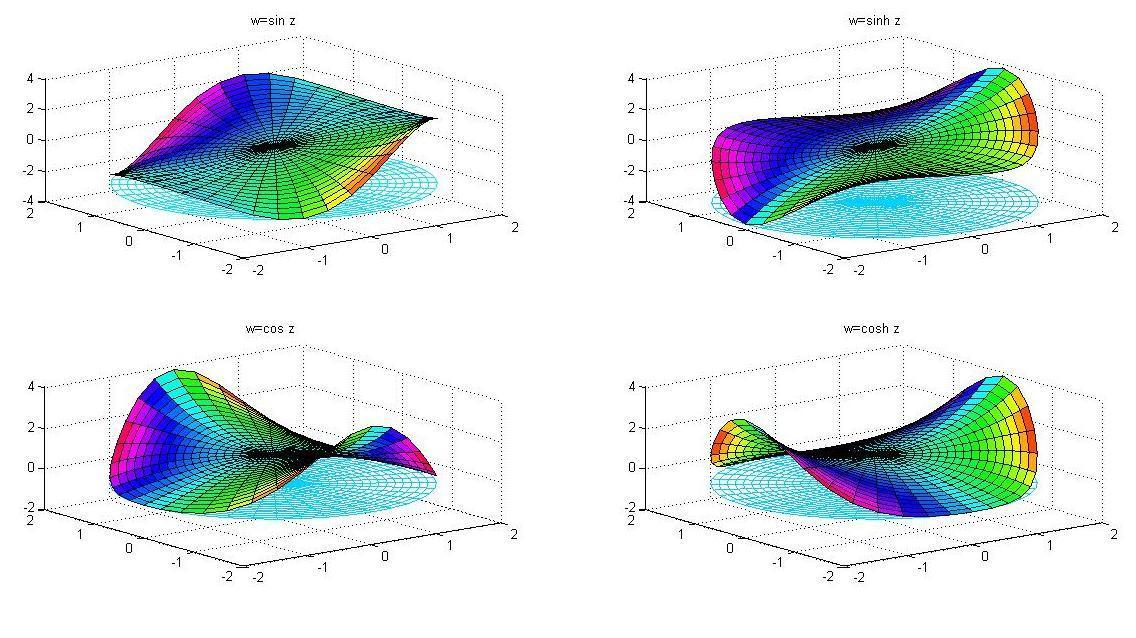 可能是最好的讲解双曲函数的文章