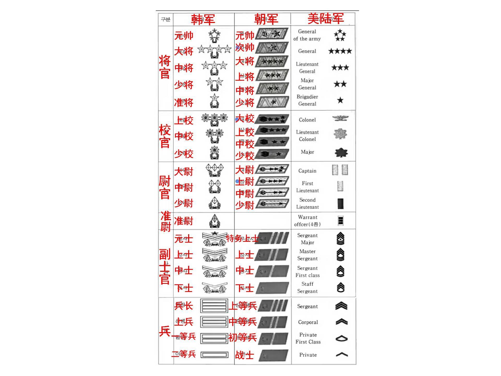 日本空军装备_朝鲜人民军步兵分队编制及武器装备概览 - 知乎