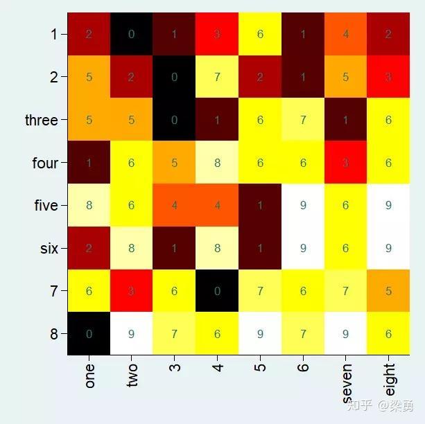 Stata绘图:简单好用的37条外部命令