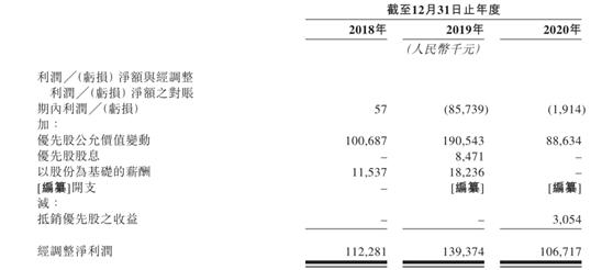 优趣汇冲刺港股IPO:能否成港股品牌电商的黑马?