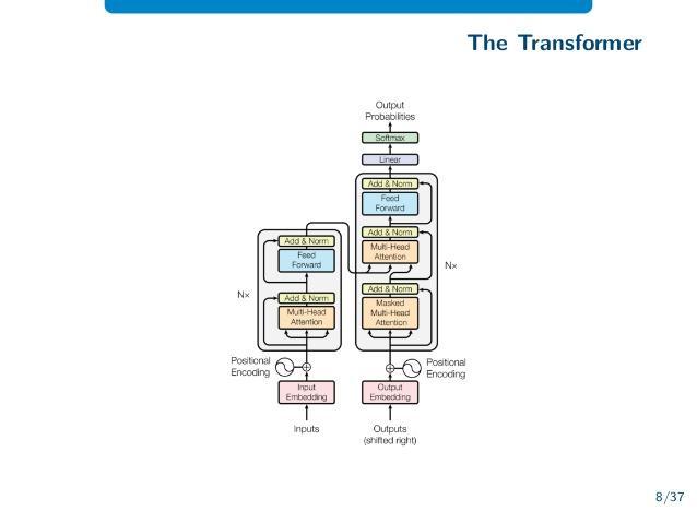Transformer模型笔记