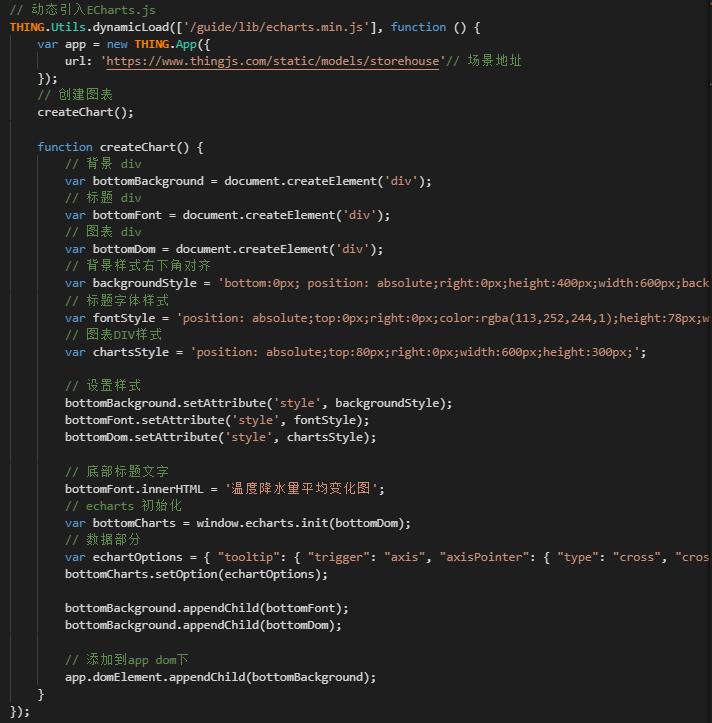 基于WebGL的三维交通监控可视化技术利用  ThingJS