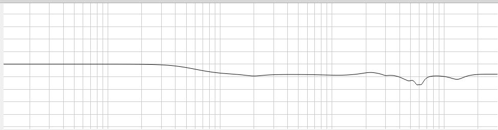 猴子都能学会的基于哈曼曲线对SHP9500进行EQ补偿(教程)