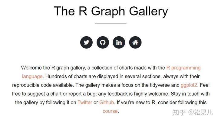 01 走进绘图库(The Graph Gallery) - 知乎