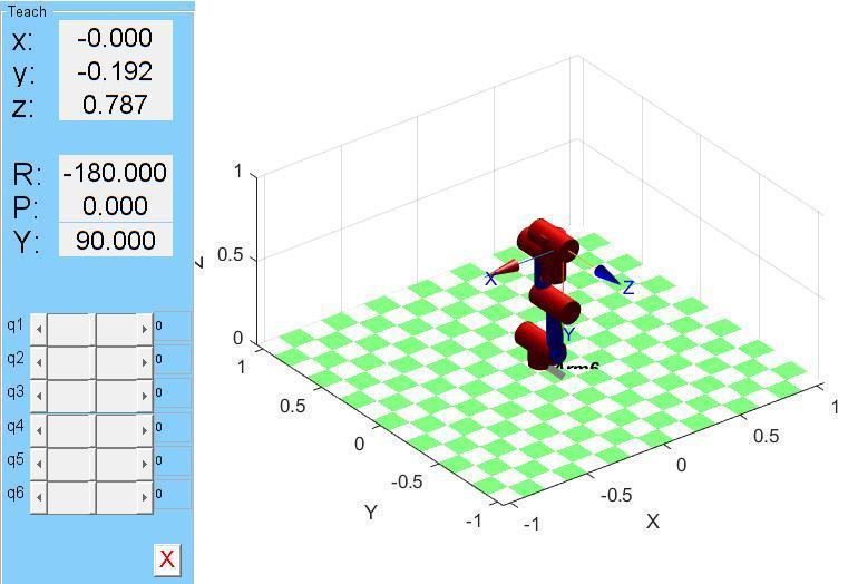 机器人工具箱之3D可视化显示插图