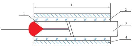 光通信器件Zemax仿真入门引导 1.准直器