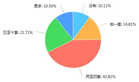 2018汉服产业报告