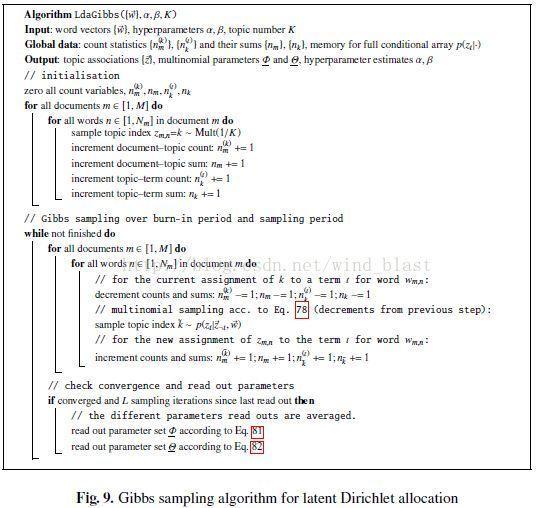 LDA主题模型原理解析与python实现- 知乎