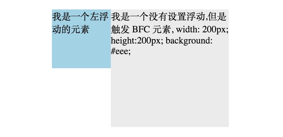 10 分钟理解 BFC 原理