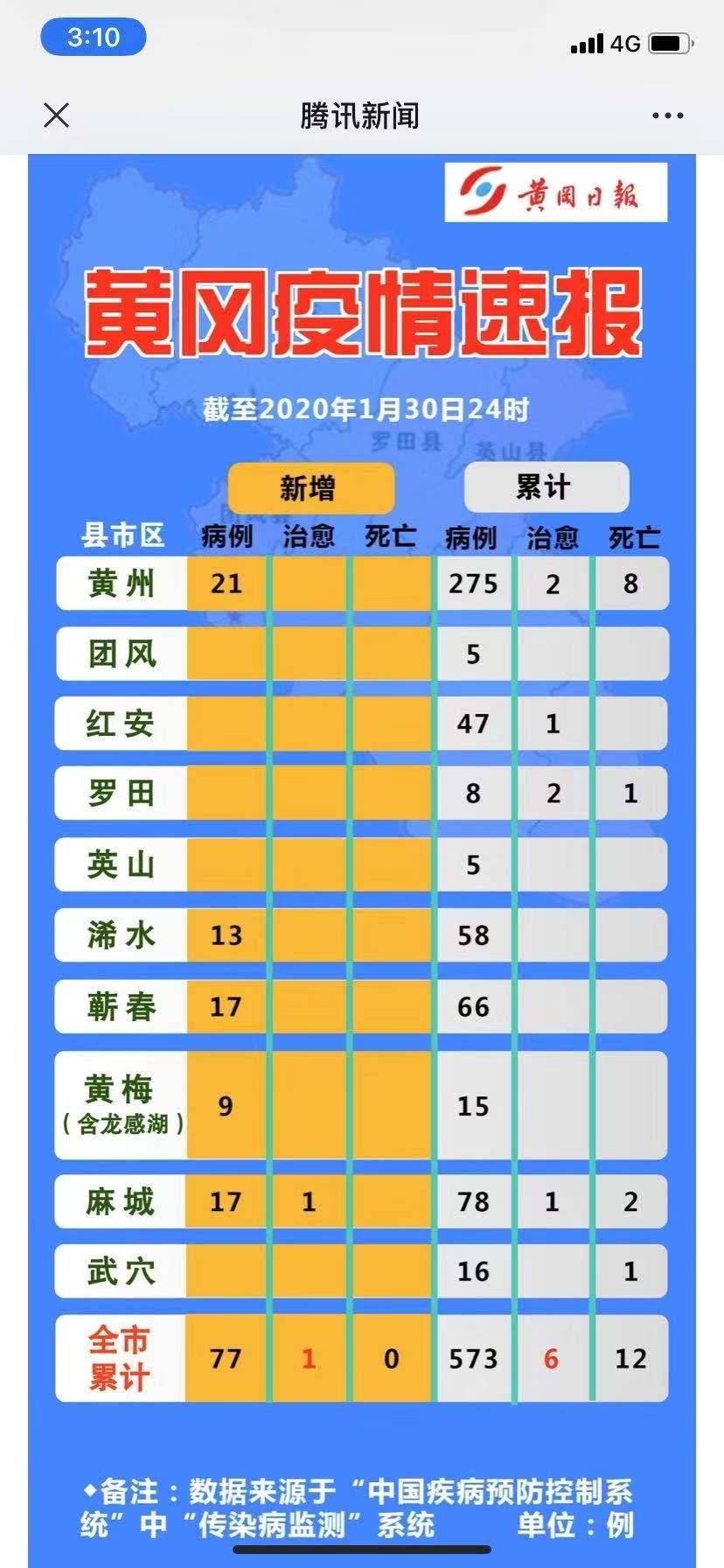 黄冈地区gdp_沪安高铁合肥至西安段出现了北 中 南3种方案,你会支持谁呢(2)