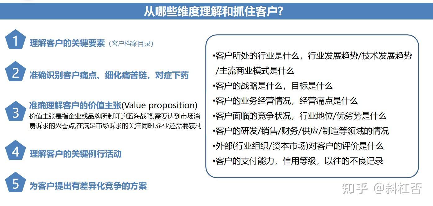 最新企业管理理念 管理的十个理念