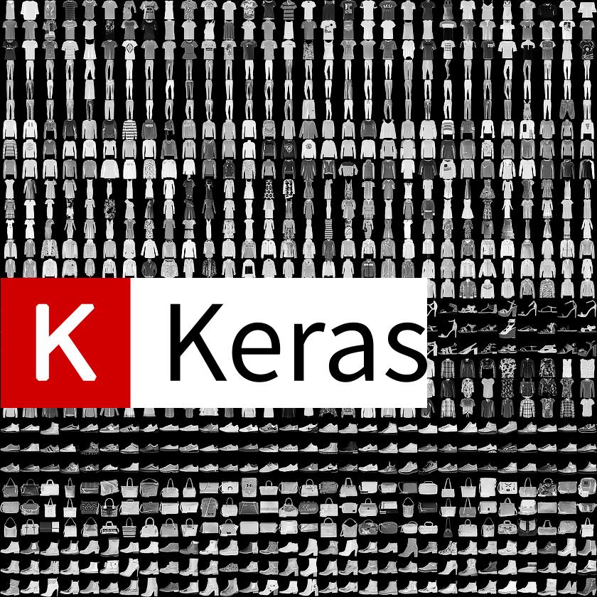 使用Keras快速搭建深度学习模型测试最新fashion-mnist数据集
