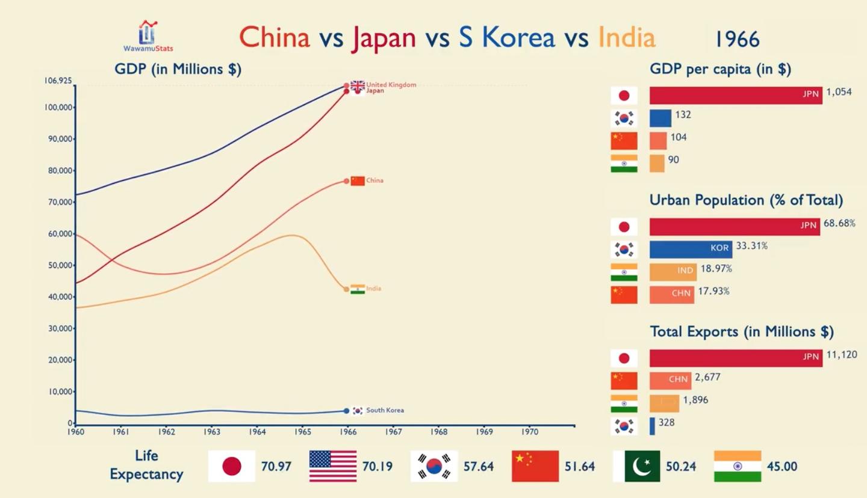 中国 日本 gdp 对比_中国gdp超过日本