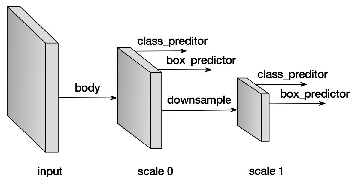 计算机视觉- 收藏夹- 知乎