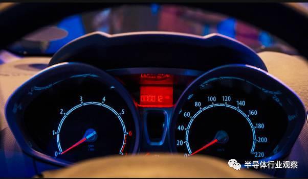 麦肯锡重磅报告:汽车半导体的机遇与挑战 半导体行业观察