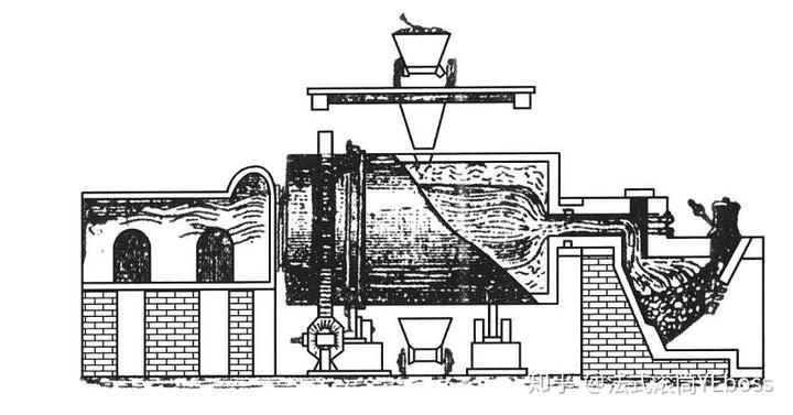 化工史话18:黑灰与草木灰——早期制碱方法