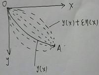 变分法理解2——基本方法