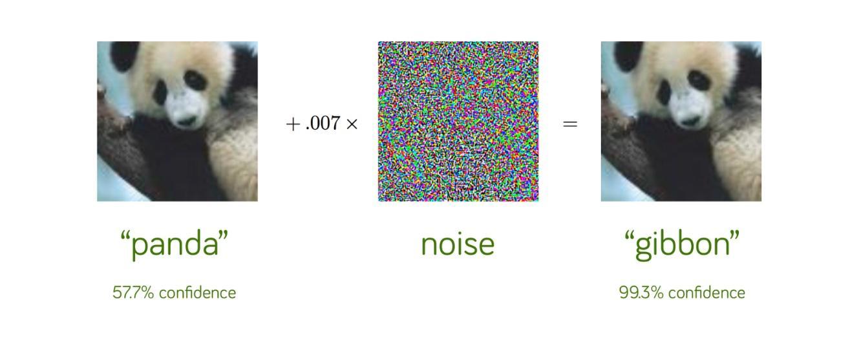 小鹏专业课   当我们谈论机器学习的时候我们在谈论什么?(一)
