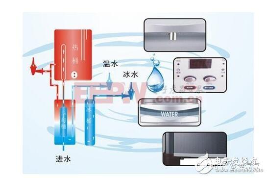 温控开关温度开关_饮水机热水胆出水原理是什么? - 知乎