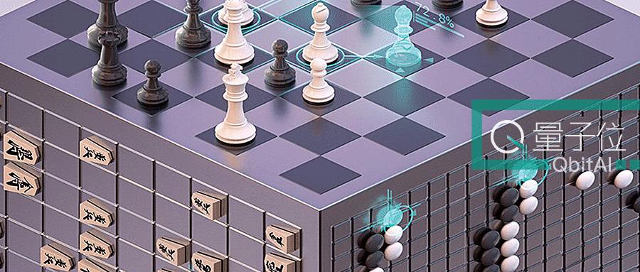 """AlphaZero登上《科学》封面:一个算法""""通杀""""三大棋,完整论文首次发布"""