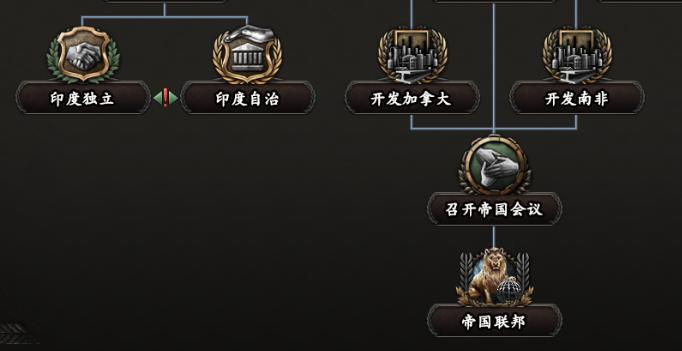 钢铁雄心4开发日志  9/19 流亡政府- 知乎