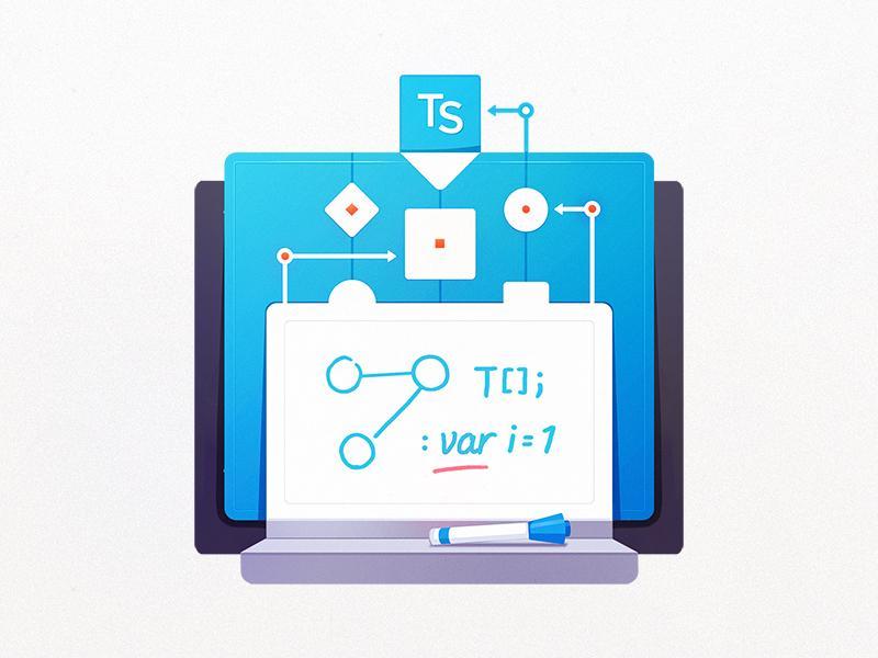 TypeScript - 一种思维方式