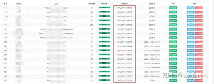 怎么做才能进一步提升网站在百度的排名?