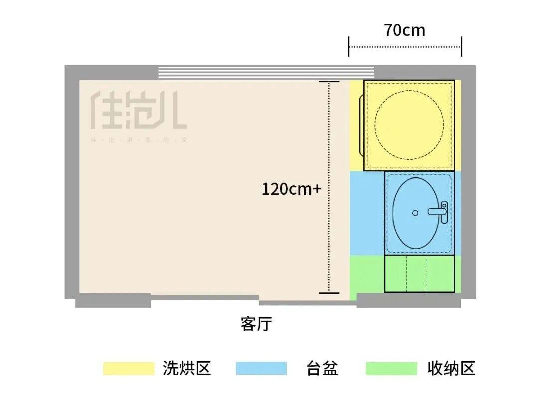 阳台可以改成什么样?