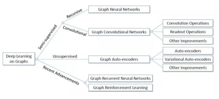 Graph Attention Networks Pytorch
