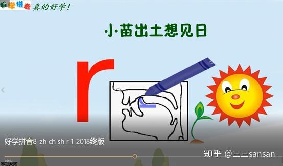 声母是平舌音的音节_声母zh ch sh r的教学,怎么最快学会?--好学拼音第8课 - 知乎