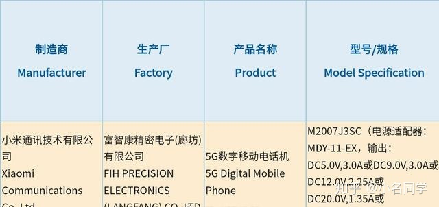 最便宜的骁龙865!红米 k30S又来了,网友:k30是要宣布独立吗