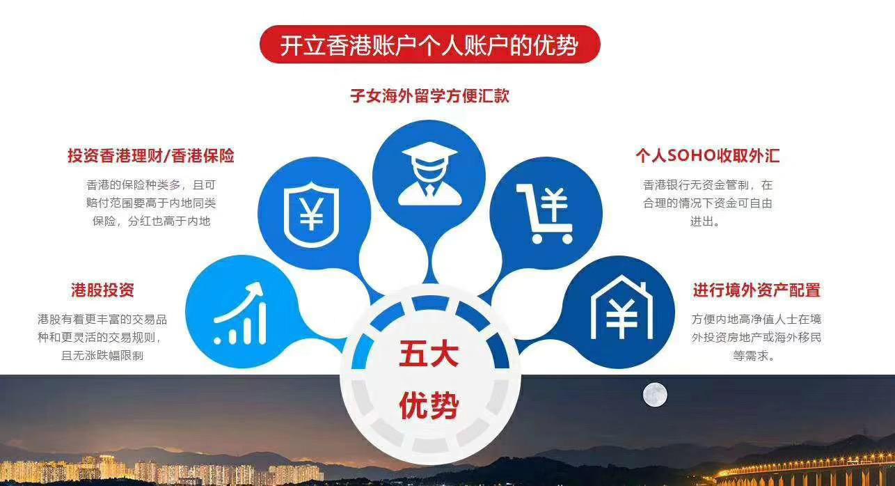 香港各大银行开户要求详细介绍(个人户)