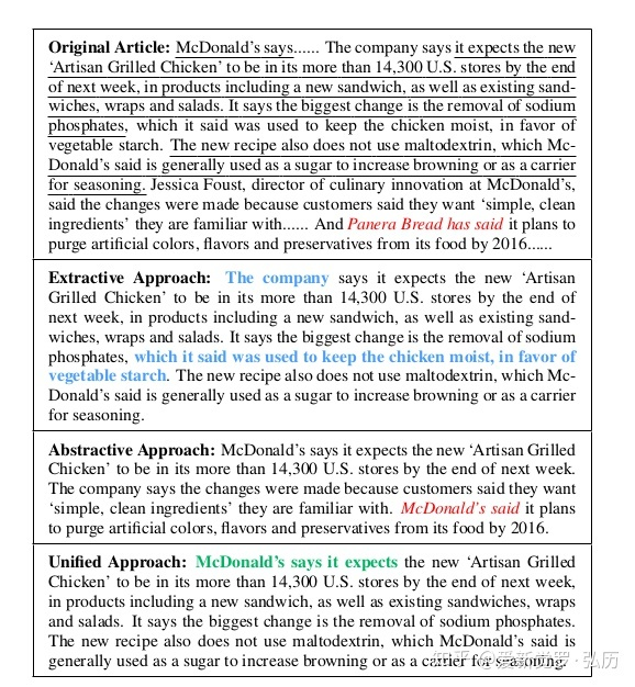 Extractive and Abstractive Summarization - 知乎