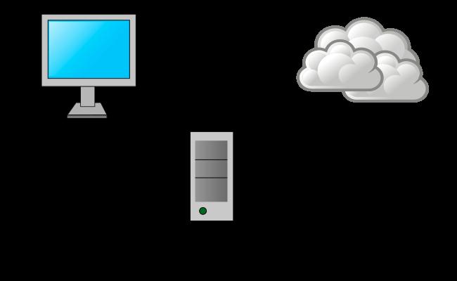 apt更新时针对不同网址设置代理