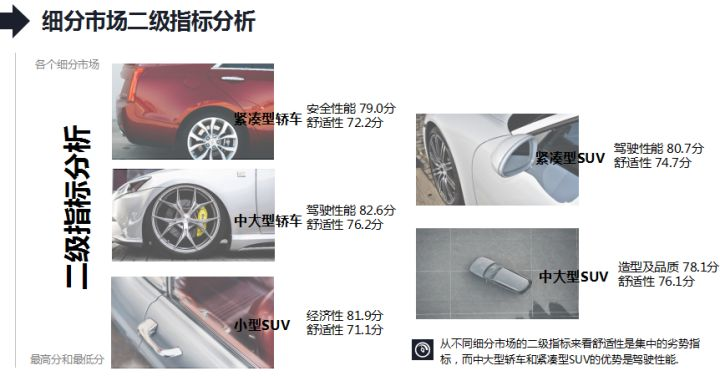 ccrt艺术_ccrt探知|谁能在41款车型中脱颖而出?