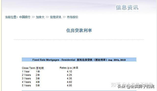 工商银行存贷款_要不要转换LPR利率?不玩虚的!全是真心话 - 知乎