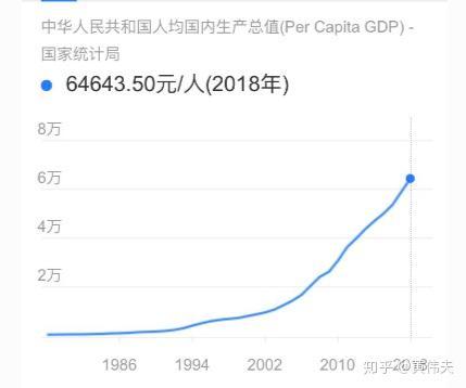 山东人gdp_是山东人就看完 山东的GDP这么高为什么还被说穷 神回复