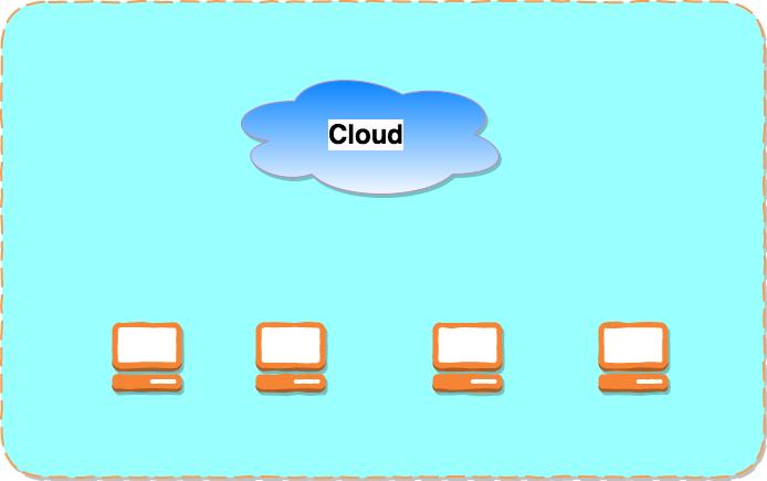 CentOS7命令行安装VirtualBox并安装虚拟机
