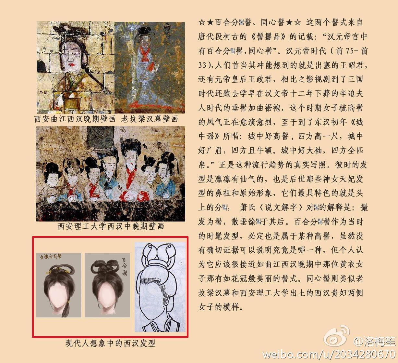 汉代女子发髻_绾青丝——中国古代女子发型 - 知乎