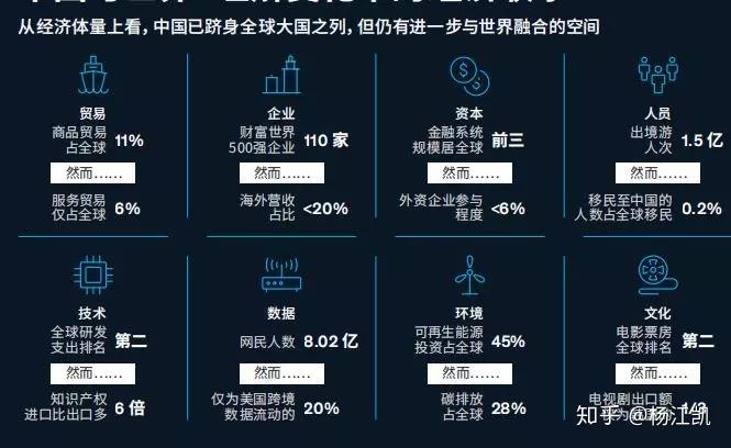 世界经济购买总量排名_世界经济总量排名