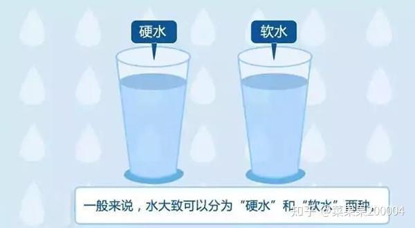 便秘 硬水 硬度の高い水は身体に負担?軟水と硬水が身体に与える影響