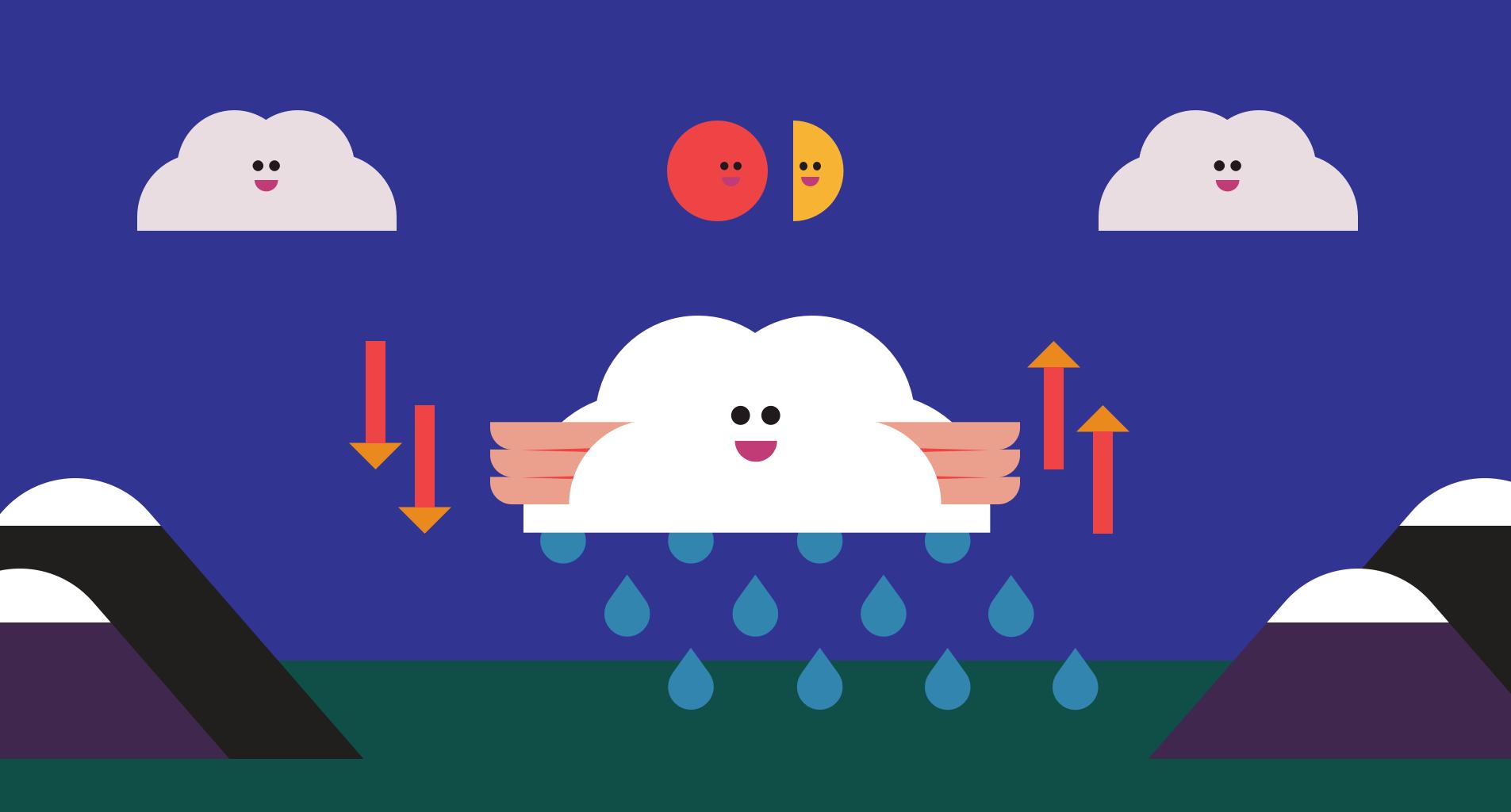 二球岛 | 极简故事 | 有翅膀的云彩怪兽