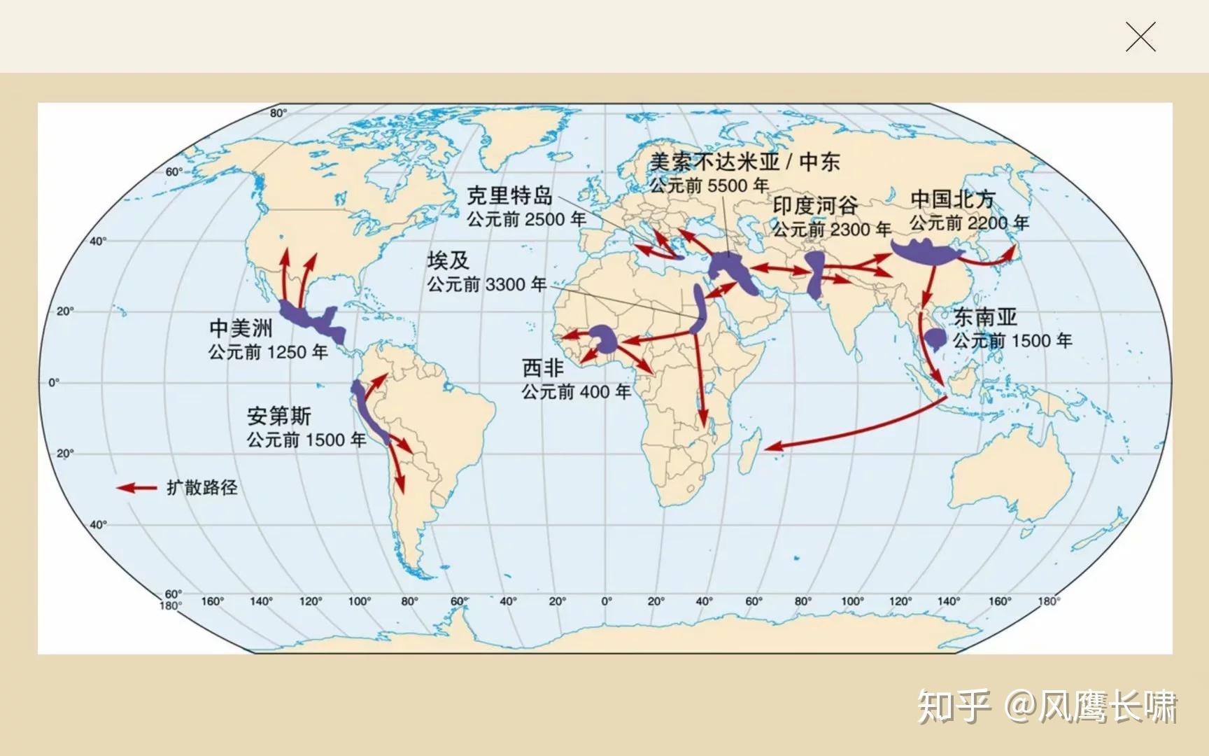 想阅读有关人文地理学的书籍,有哪些好书可以