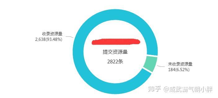 百度现在怎么做搜索seo优化?(图3)