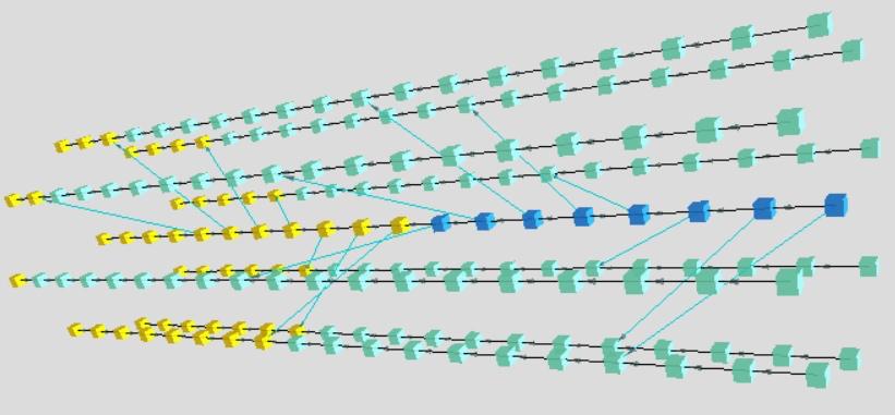 成都链安:以太坊2.0技术浅析