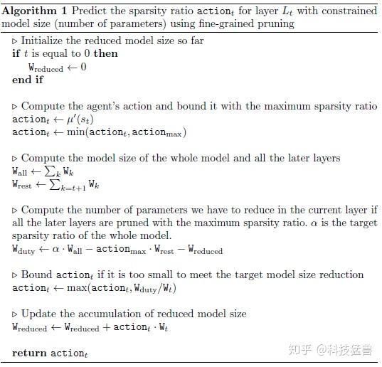 图18:AMC的具体算法
